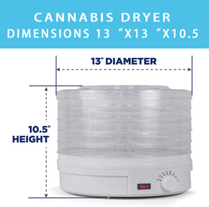 ECO Farm Cannabis Dryer-growpackage.com