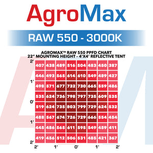 AgroMax RAW 550 4000K LED Quantum Board Grow Light