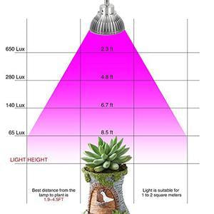 Morsen 50W LED Grow Light