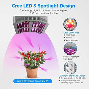 MarsHydro 600/1200W LED Grow Light