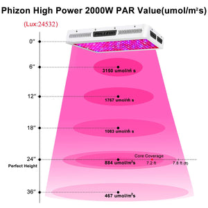 Phlizon 1200/1500/1800/2000W LED Grow Light