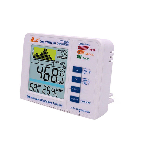 ECO Farm CO2 Gas Detector CO2 controller-growpackage.com
