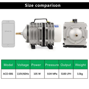 ECO Farm Commercial Hydroponics Air Pump