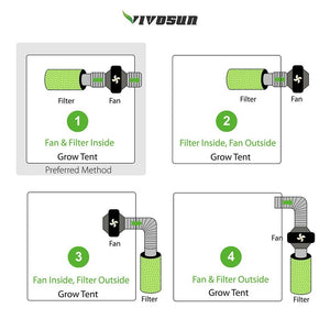 VIVOSUN Air Filtration Grow Kits