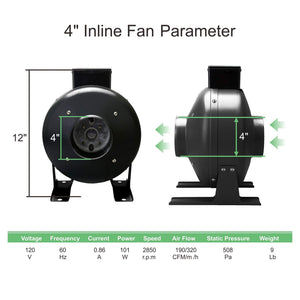 ECO FARM IN-LINE FANS 4″/6″/8″/10″/12″