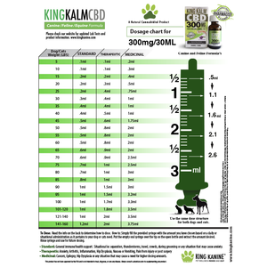 KING KALM™ CBD 300mg back of product image