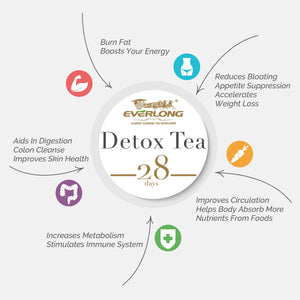 Detox Tea - 28 Day Ultimate Teatox Benefits