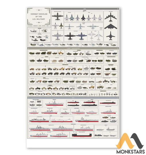 Combat Vehicles Of The U.s. Military Poster 16X24 Vertical / White Posters