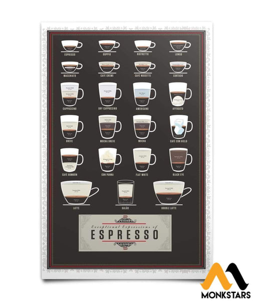 Differences Between Types Of Italian Coffee Poster 16X24 Coffeee