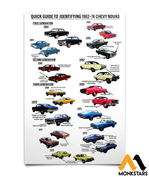 Poster- Chevy Novas 16X24 Decor