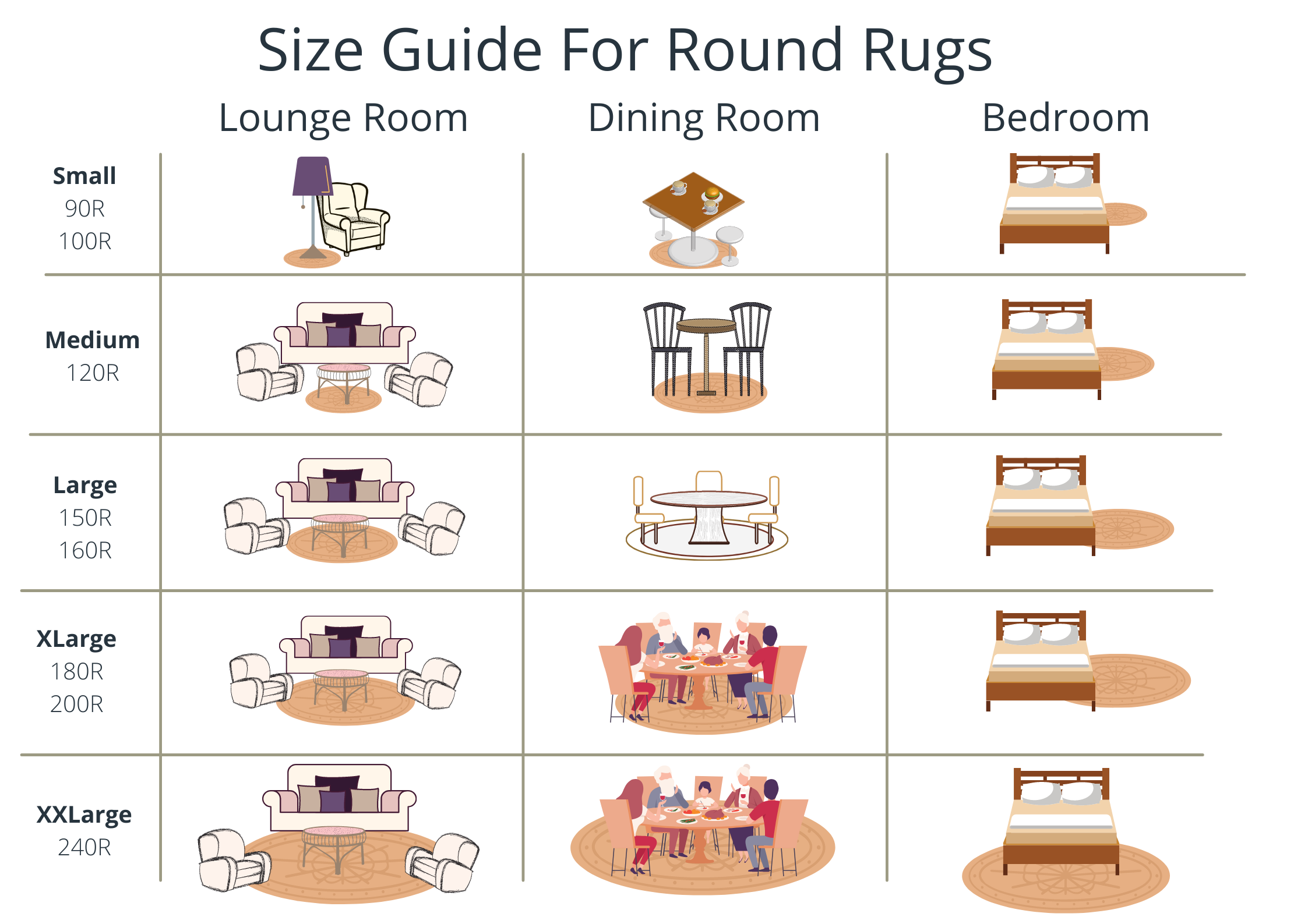 Size Guide For Round Rugs