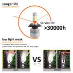 Automotive LED Lamp For Car