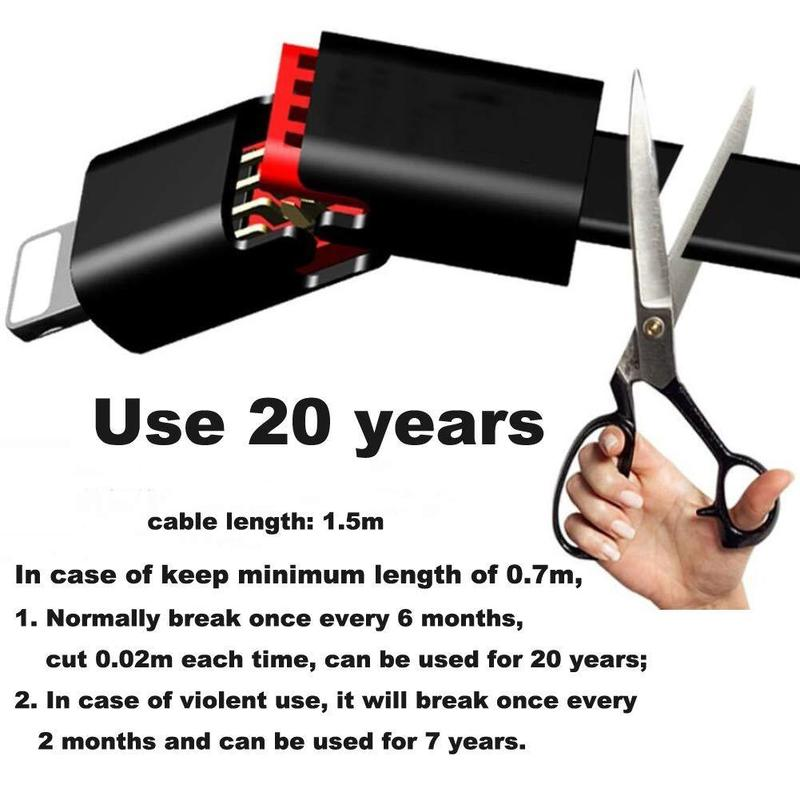 Renewable USB Cable