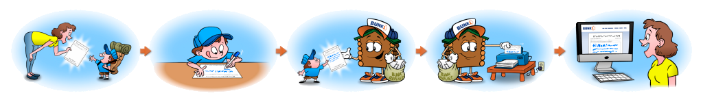 Check out the easy steps of how Bunk1's camp correspondence service works.
