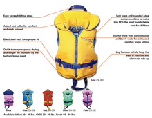 Load image into Gallery viewer, Salus Nimbus Vest PFD