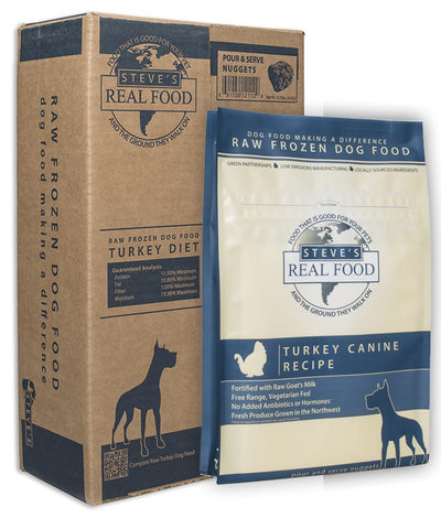 Frozen Turkey Canine Recipe - Patties (Local Delivery ONLY) - PetProductDelivery.com