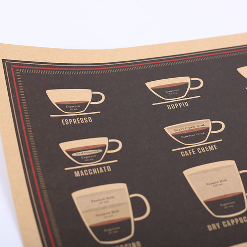 Espresso Coffee Poster for Kitchen Cafe Decor