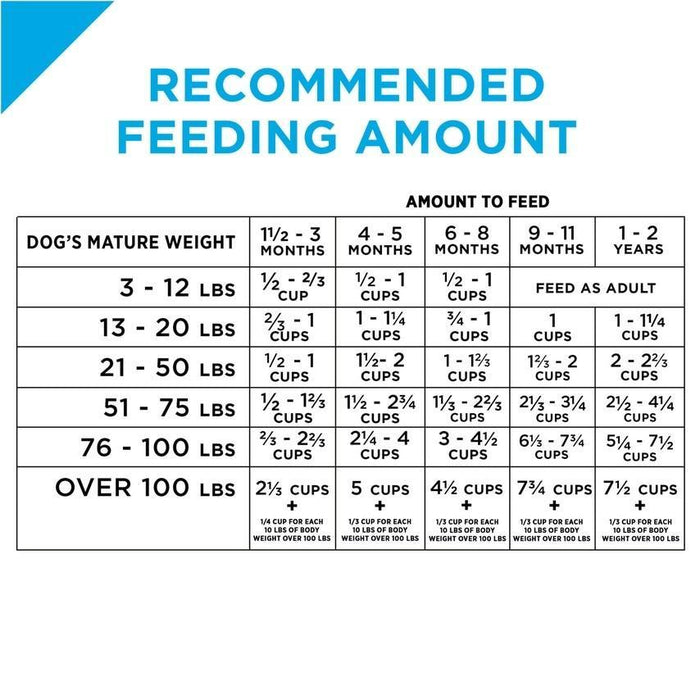 Purina Pro Plan Focus Puppy Lamb Rice Formula Dry Dog Food Animals And Gardens Unlimited
