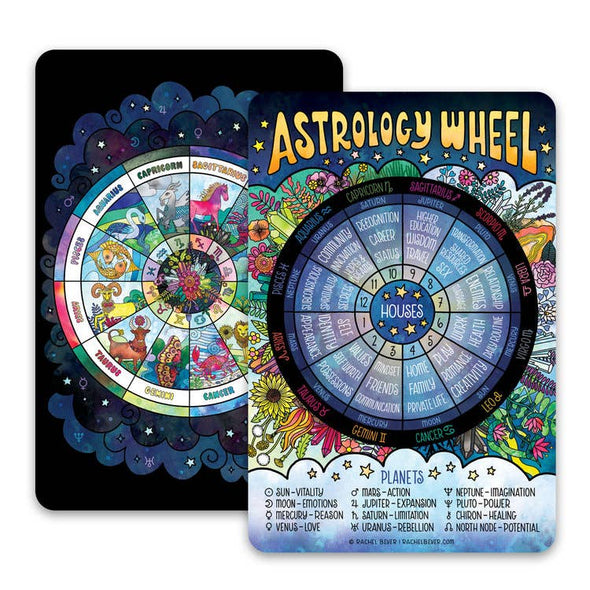 Astrology Wheel Zodiac Mini Art Print
