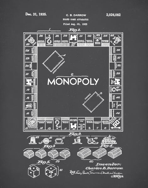 Monopoly Game Patent Poster,  Landlords Game Wall Art, Monopoly Poster, P125