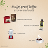 Bulletproof Coffee Bundle - Sozo  Sales