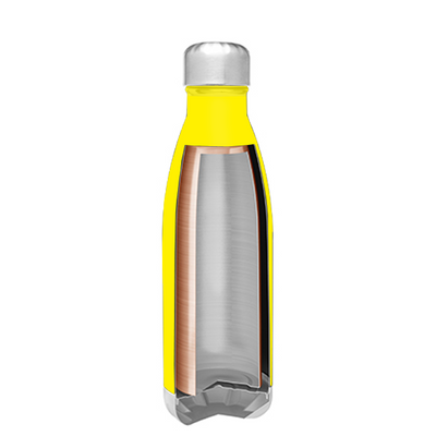 h2go Yellow Gloss 17 oz Force Water Bottle