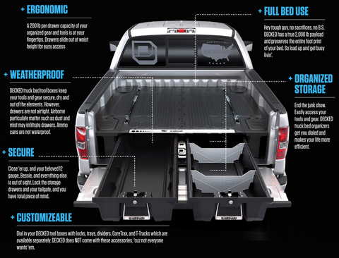 Check out this great diagram of all the great features of the Decked Storage System