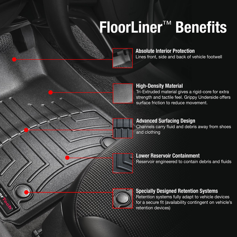 Just check out the details from WeatherTech themselves: Digital Fit Floor Liners FTW!