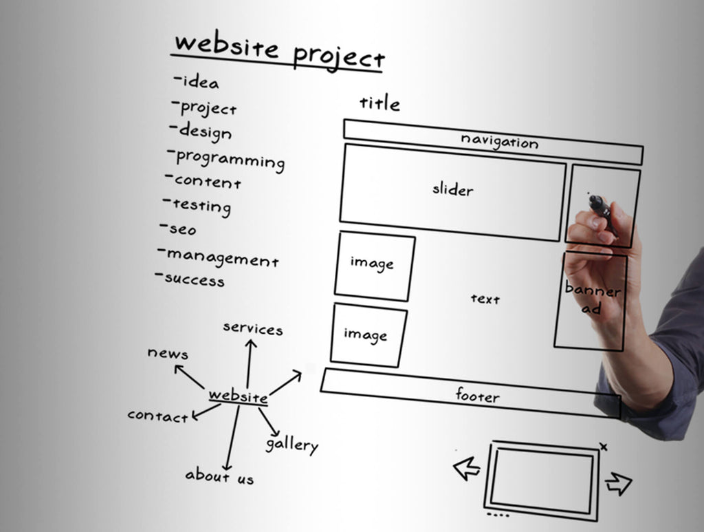 Why you Should Get a Custom Designed Website?