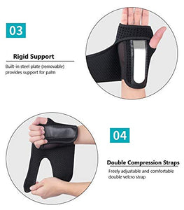 Wrist Support Brace with Built-in Mesh Support  (Right Hand)