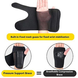 Adjustable Wrist Support Brace with Built-in Mesh Support (Left Hand)