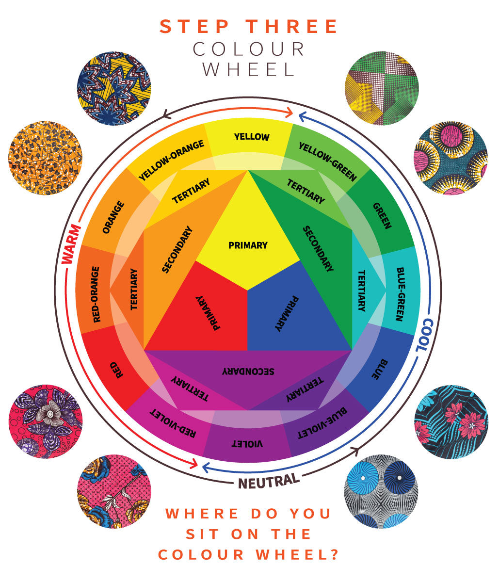 Step 3 - colour wheel