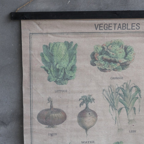 "Vintage Schultafel ""Vegetables"""