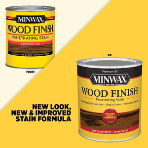 Wood Finish Penetrating Interior Wood Stain