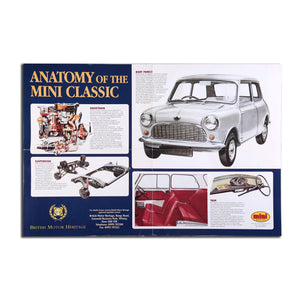 Anatomy Of The Mini Classic Poster By Mini Magazine Poster