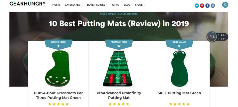 Best Putting Mat Review 2019 by  Gearhungry.com
