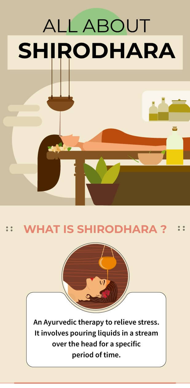All about Shirodhara