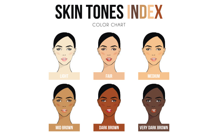 woman face with different color skin tones