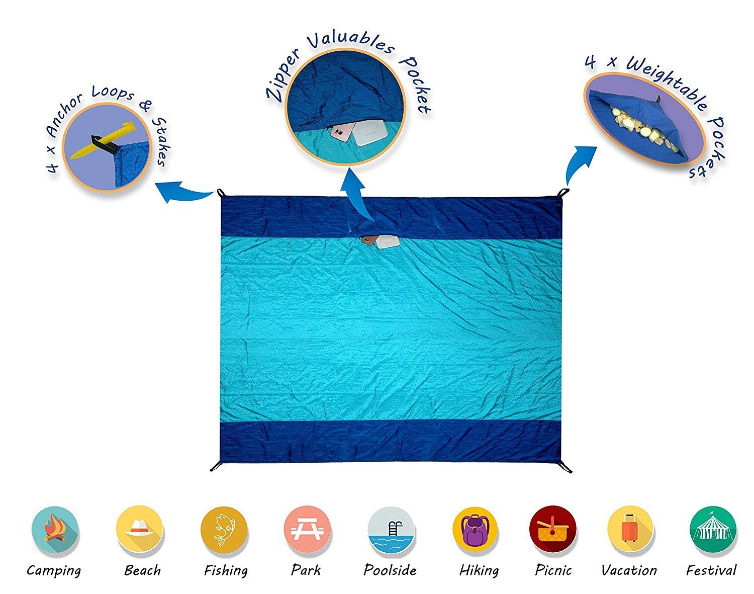 QUICKSAND MAT - THE INCREDIBLE SAND-FREE BEACH MAT