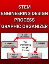 Load image into Gallery viewer, STEM Engineering Design Process Graphic Organizers (Editable in Google Docs) - Roombop