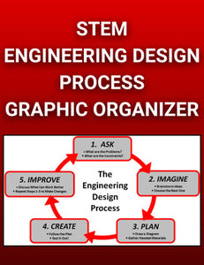 STEM Engineering Design Process Graphic Organizers (Editable in Google Docs) - Roombop