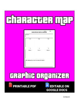 Character Map Organizer (Editable in Google Docs) Distance Learning - Roombop