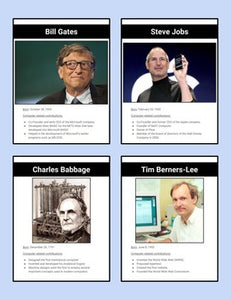 Famous Tech People Posters - Roombop