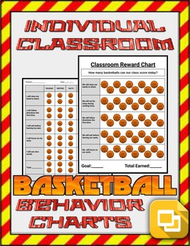 Basketball Individual & Classroom Behavior Charts (Editable on Google Slides) - Roombop