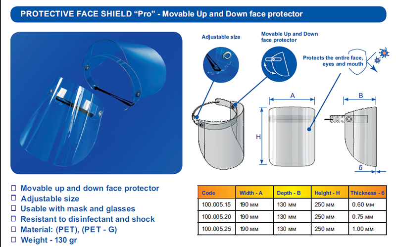 Sanity Protective Face Shields Reusable & Adjustable - Premium in UK