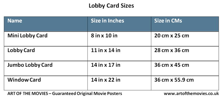 A table showing the usual sizes of Movie / Film Lobby Cards / Front of House Cards