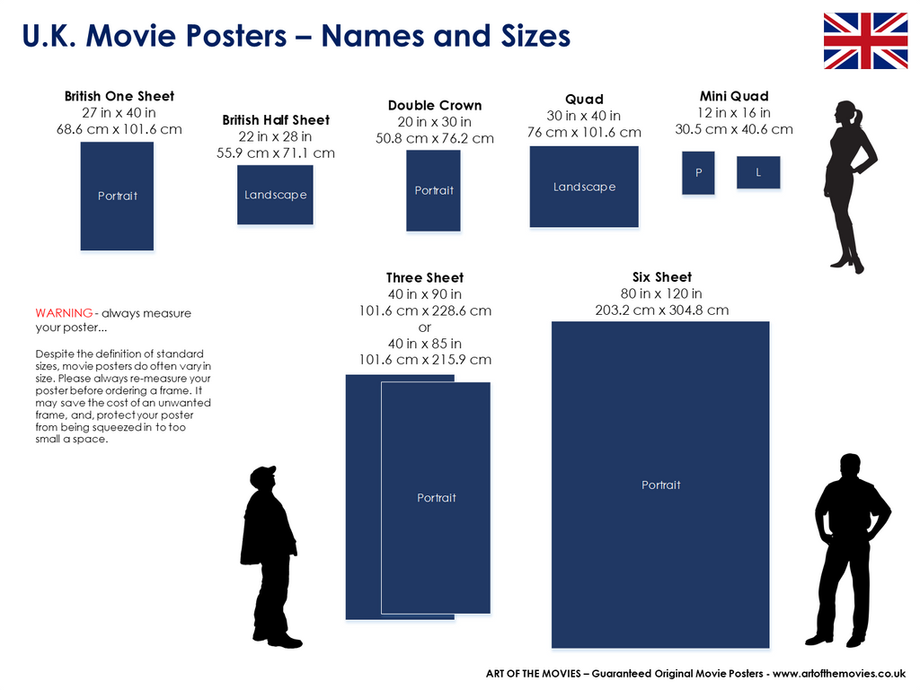 An infographic showing common UK Movie Poster formats, names and sizes