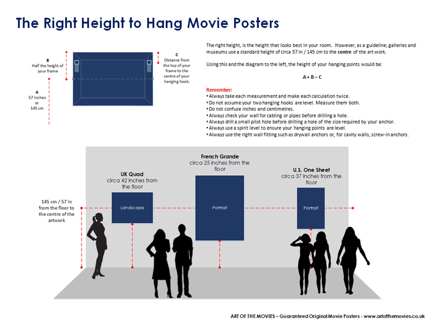 An Infographic showing the right height to hang art, including movie posters