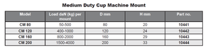 Medium Duty Cup Machine Mount - For Low Rise Applications - Machine Mounts