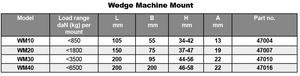 Wedge Machine Mount - For Fine Heavy Duty Machinery Levelling - Machine Mounts